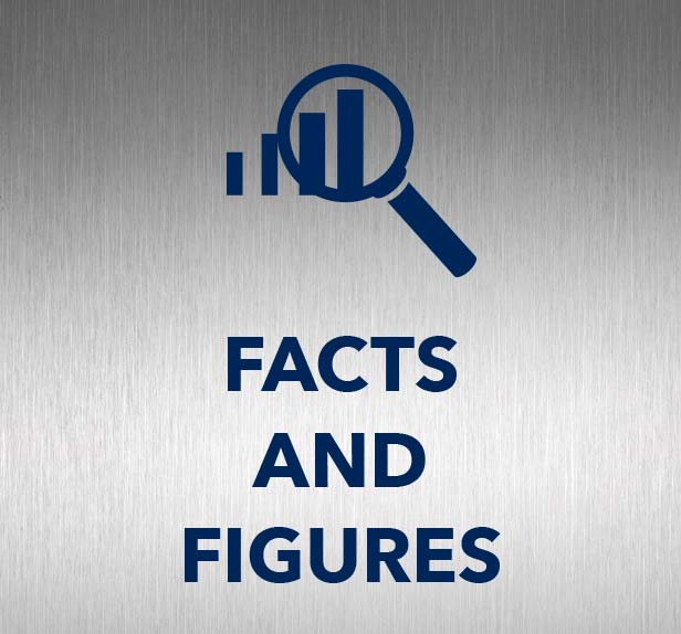 Facts an Figures by LTI Metalltechnik
